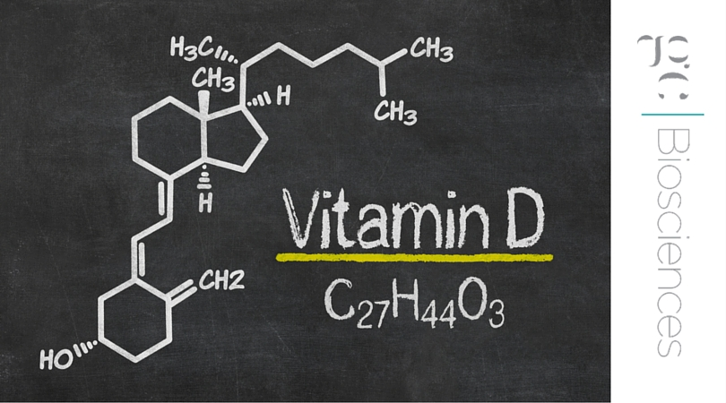 Vitamin D3 Supplements Needed in the UK winter