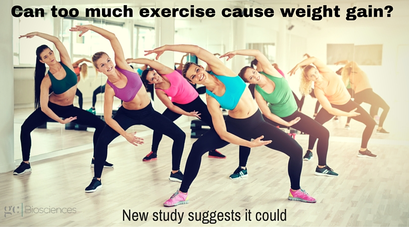 Can too much exercise cause weight gain?